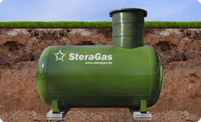 Bovengrondse tank activiteitenbesluit